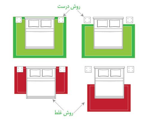 روش-صحیح-چیدمان-فرش-در-اتاق-خواب