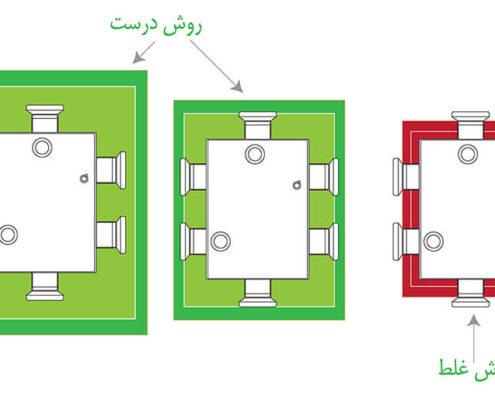 روش-صحیح-چیدمان-میز-ناهار-خوری-بر-روی-فرش